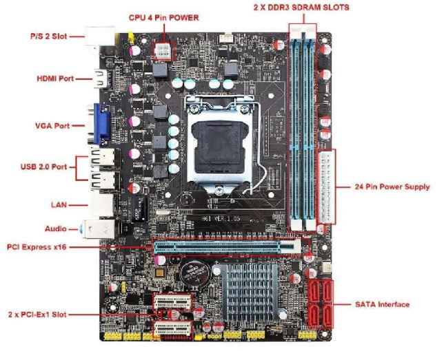 The Cheap Computer Motherboard